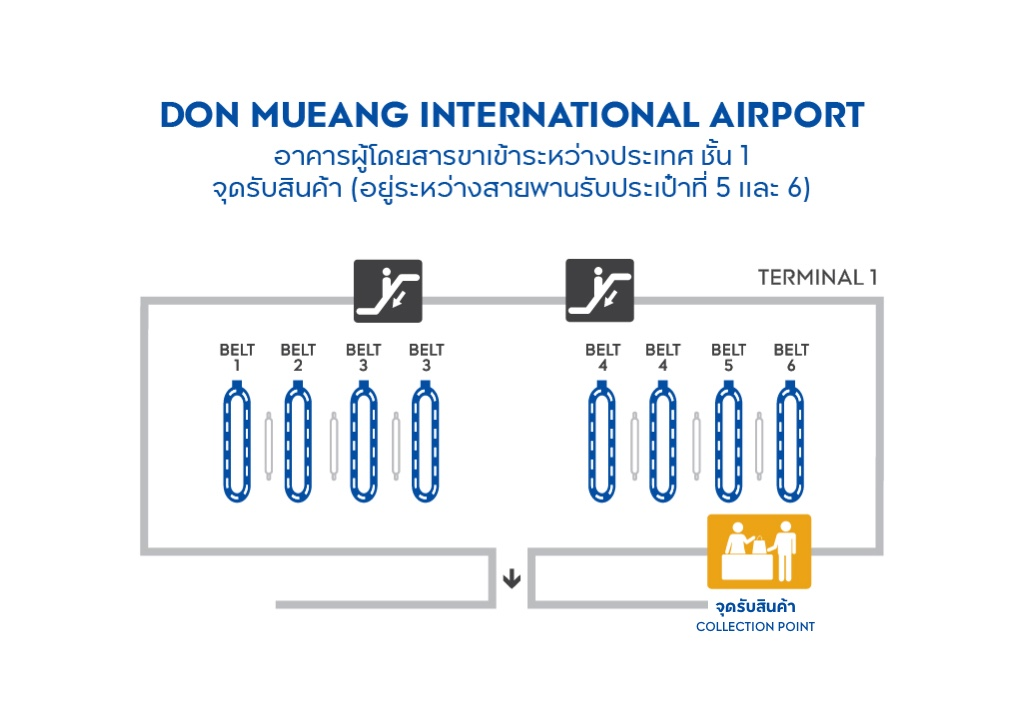 Collection Point at DON MUEANG AIRPORT
