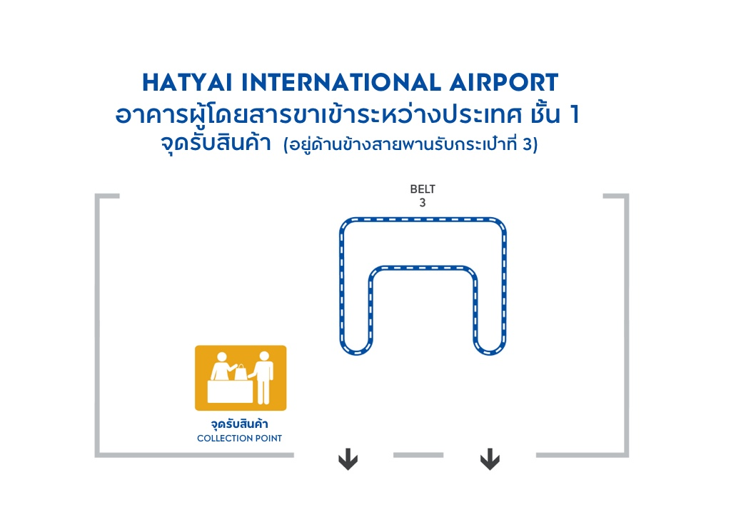 Collection Point at HATYAI AIRPORT
