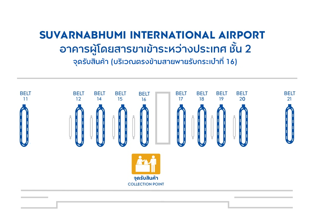 Collection Point at SUVARNABHUMI AIRPORT