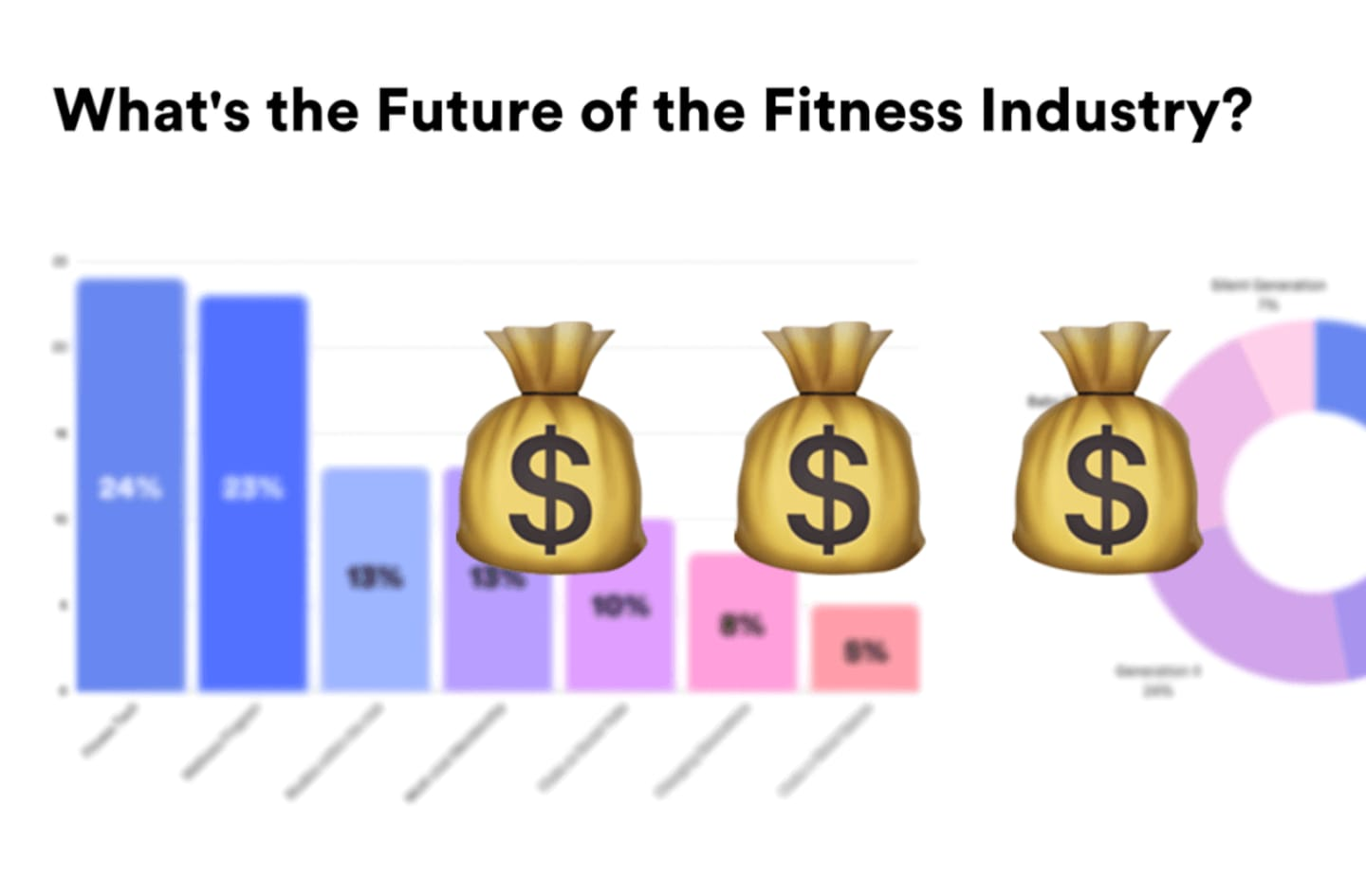 Future of the Fitness Industry in 2021