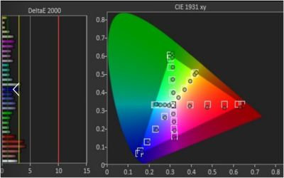 Produksi Video Bagian I ( warna)