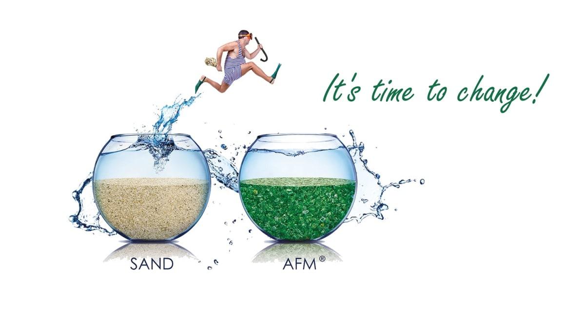 AFM - Aktivt filtermedia