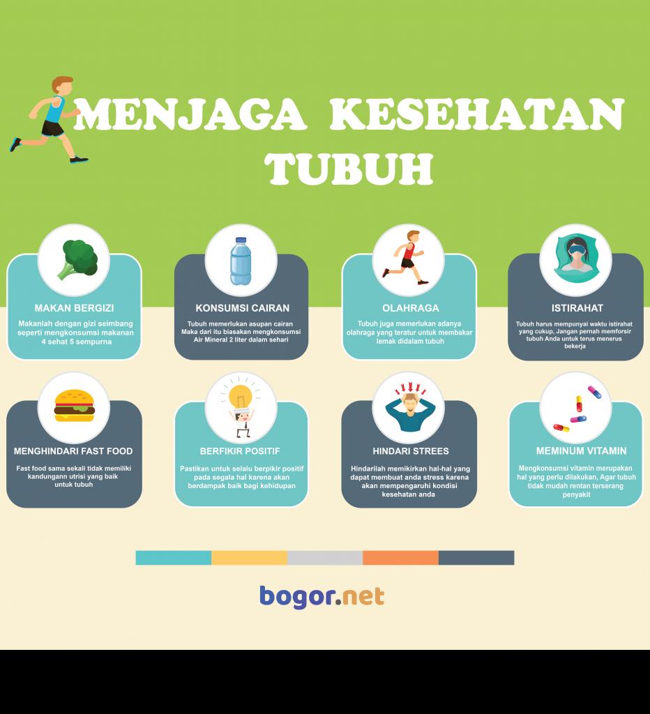 Metode Menjaga Kesehatan Manusia Kencono Mulyo