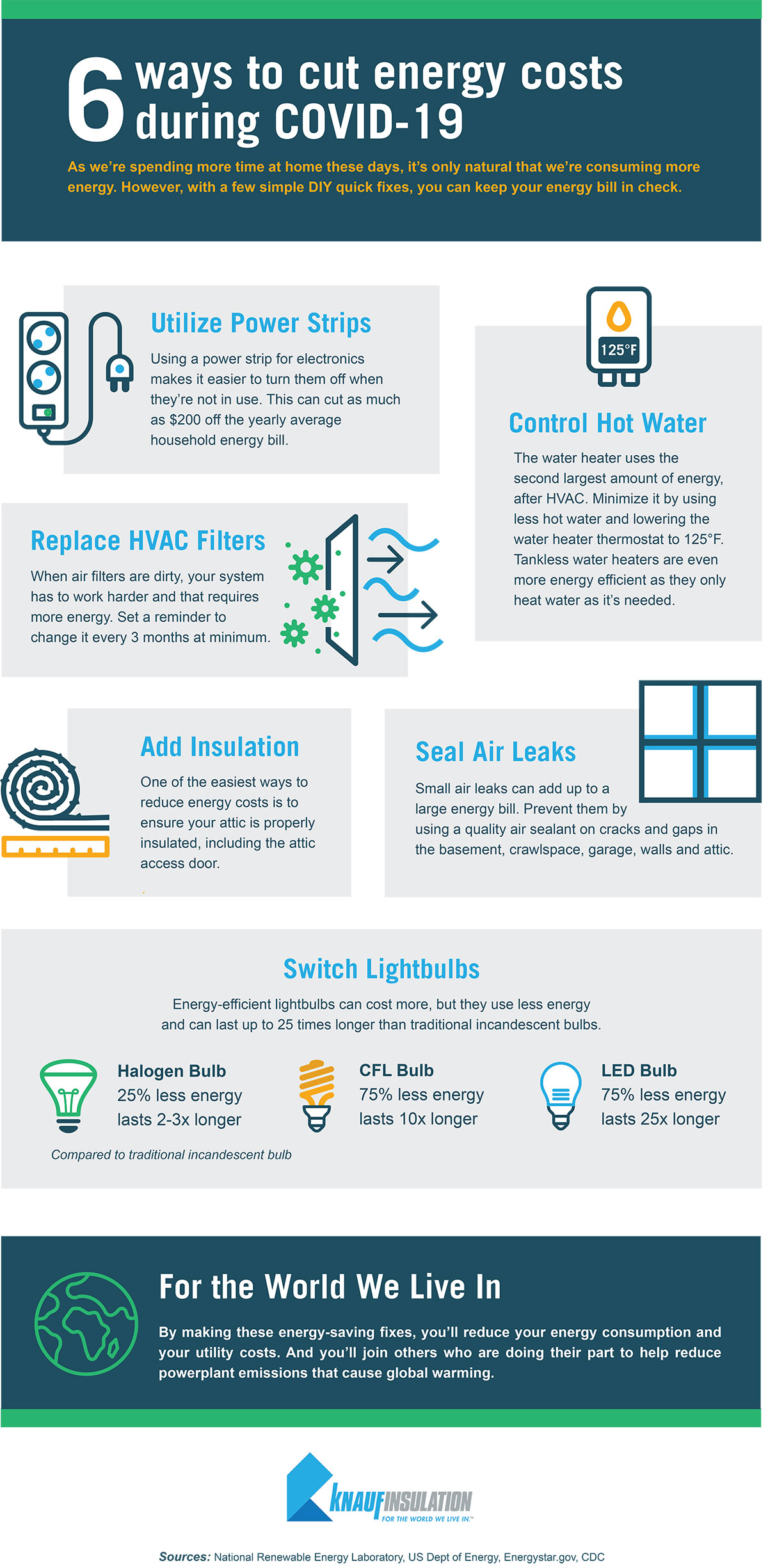 6 ways to save energy during COVID-19 - Infographic
