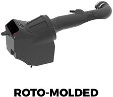 Roto-Molded