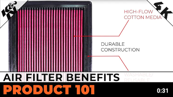 Air filter benefits product 101