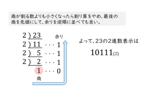 10進数を2進数に変換する方法その2