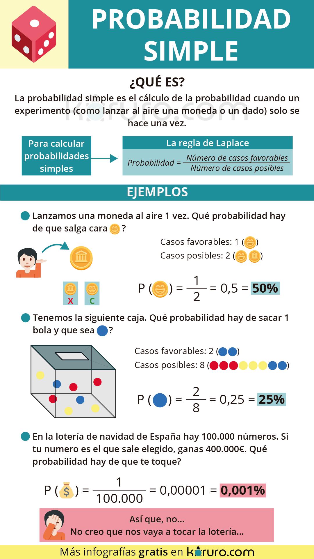 calculo probabilidad ejemplos
