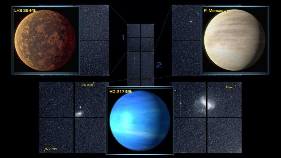 Три самые маленькие экзопланеты, обнаруженные телескопом TESS на данный момент
