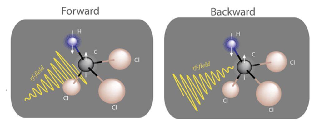 Схематическое изображение проведённого эксперимента