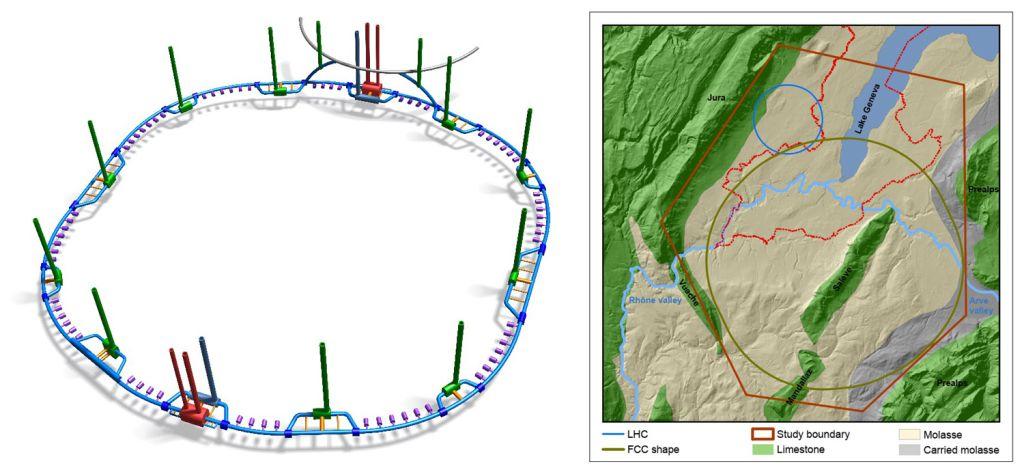 Схема 98-километрового туннеля FCC (слева) и его предлагаемое место размещения (справа).