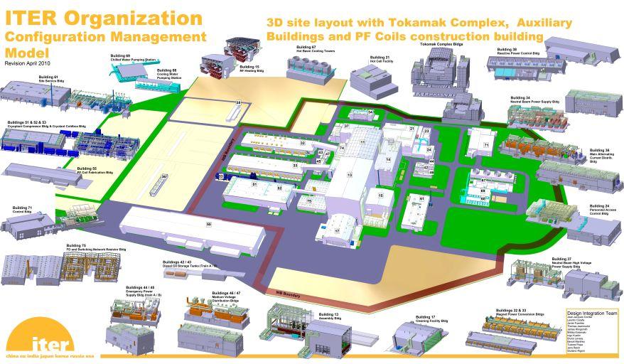 Общий план ITER. Поклику крупнее.