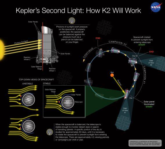 Инфографика, как будет работать K2.