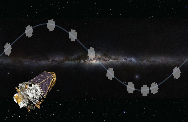 Расположение девяти областей наблюдения K2 на небе.