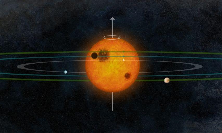 Звёздная система Kepler-30 глазами художника.