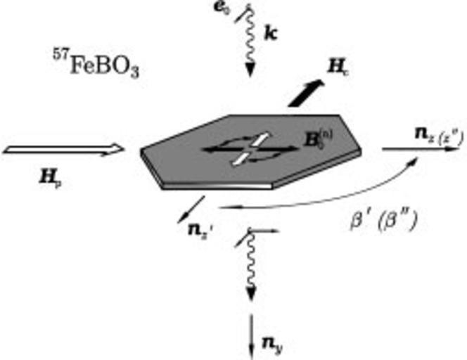 Схема, предложенная группой Швыдько. Сверху падают фотоны, H<sub>c</sub> — начальное магнитное поле, H<sub>p</sub> — второе магнитное поле.