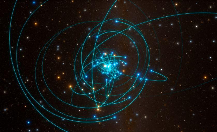 Компьютерное моделирование орбит звезд в ближайшей окрестности сверхмассивной чёрной дыры в центре Млечного Пути