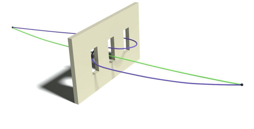 Пример «неклассической» траектории (фиолетовая) в эксперименте с тремя щелями.