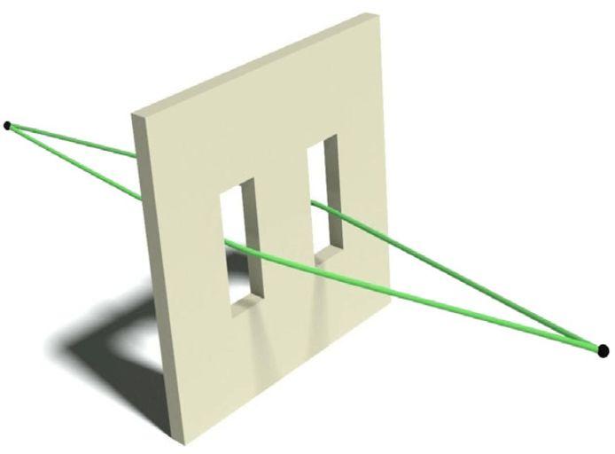 «Классические» траектории в эксперименте с двумя щелями.