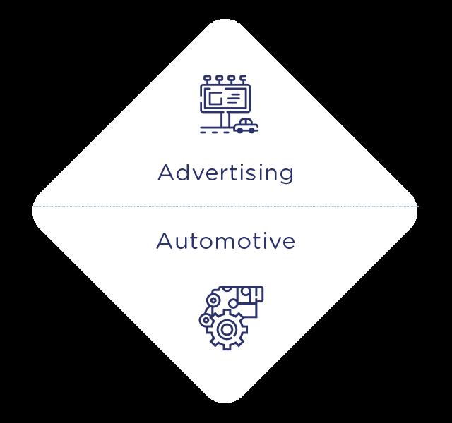 Advertising & Automotive