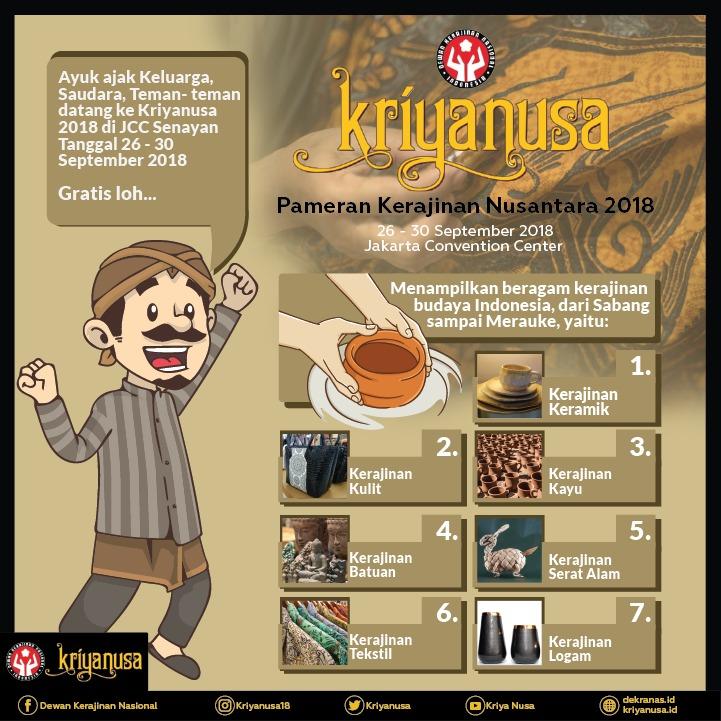 Kriya Nusa Tampilkan Beragam Kerajinan Budaya Indonesia dari Sabang sampai Merauke