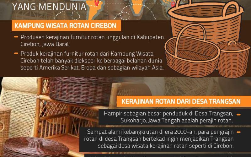 Kerajinan Rotan Nusantara yang Mendunia