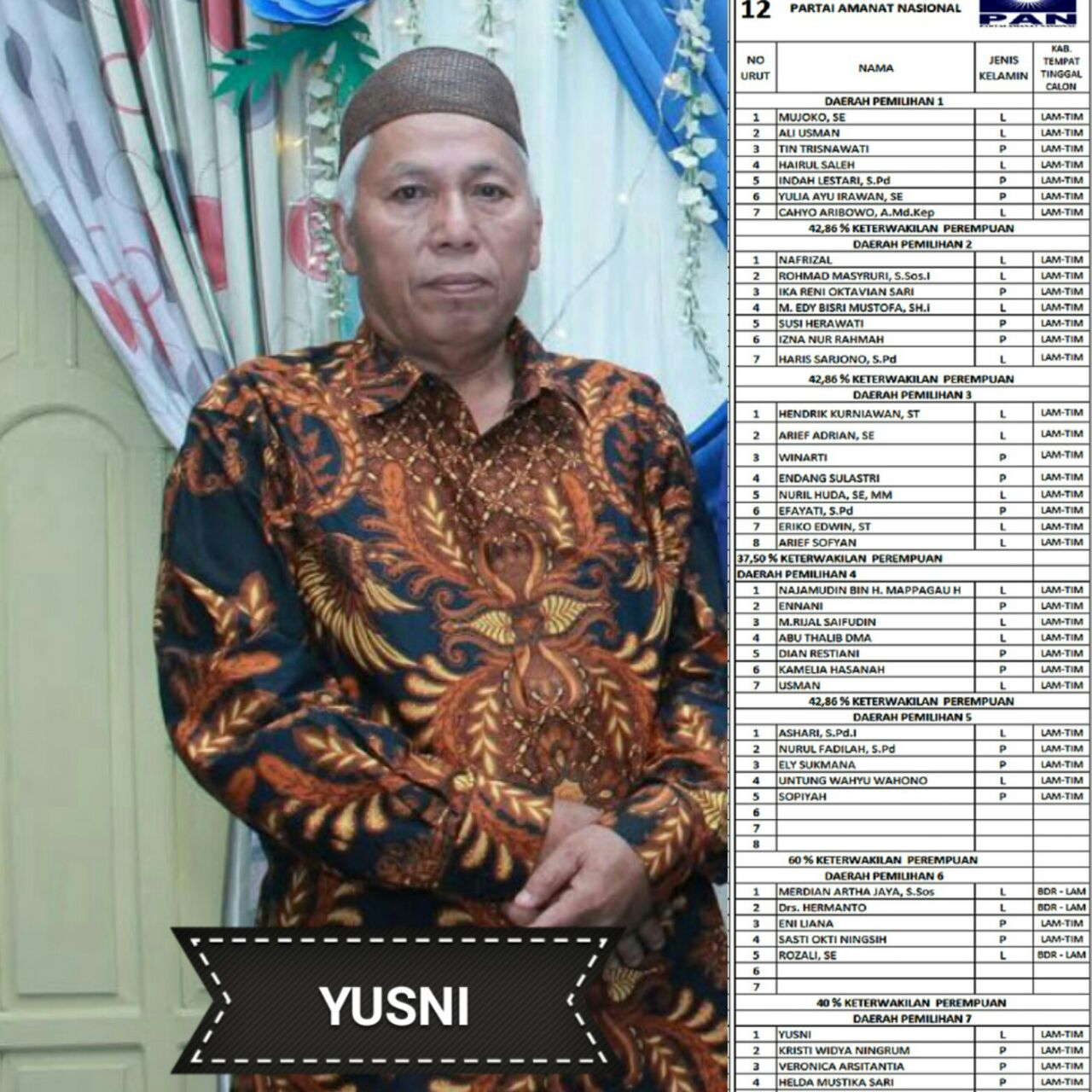 Ayah Kandung Ketua PWI Lampung Timur Masuk DCS
