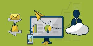 Marketing Automation for eCommerce