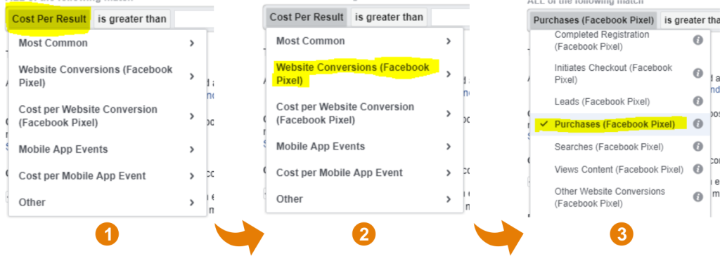 create conditions for ad scaling