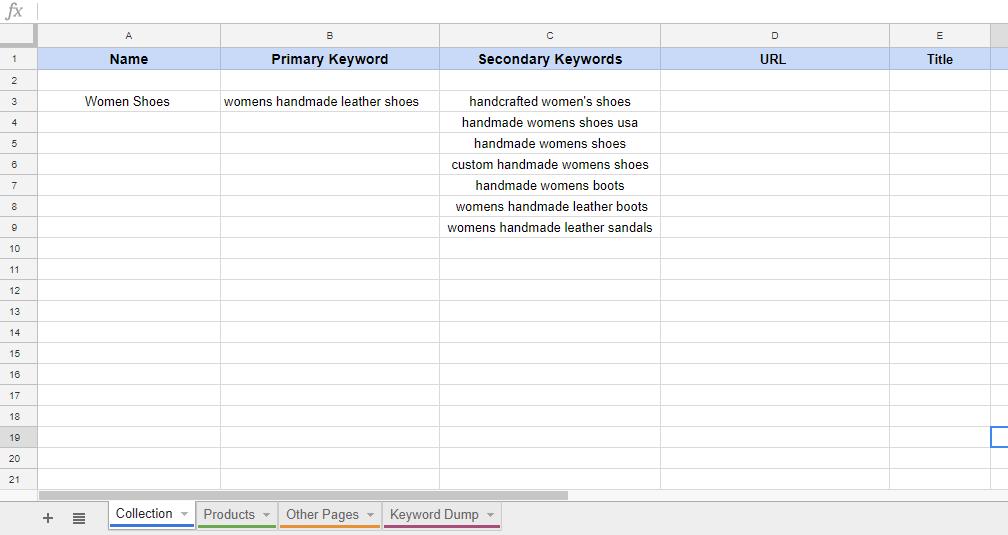 Kerword worksheet filled