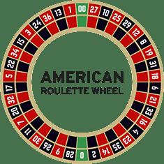 Roleta Americana online