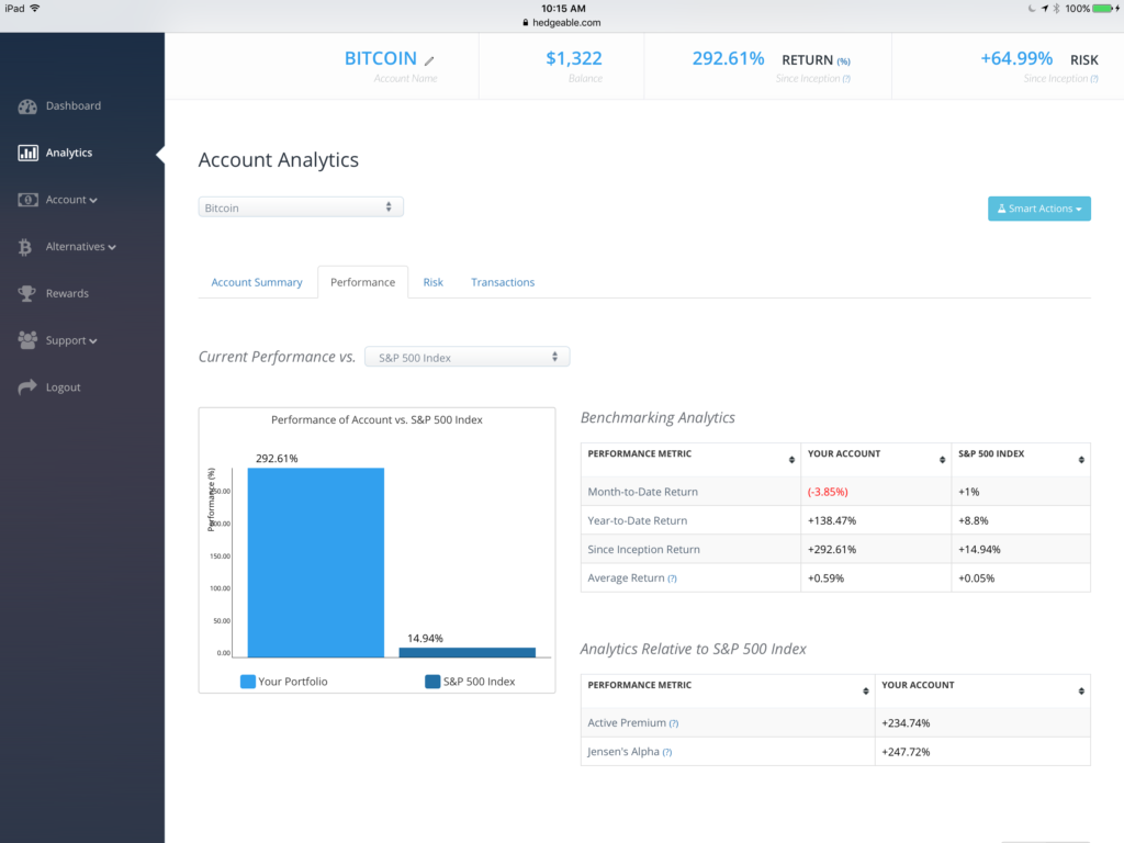 screenshot of hedgeable dashboard showing performance of bitcoin against s and p 500