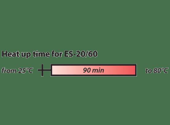 ES-20\60, Orbital Shaker-Incubator BSN.BS-010135-AAA img