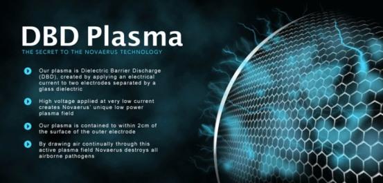 plasma DBD NOV.NV800 img