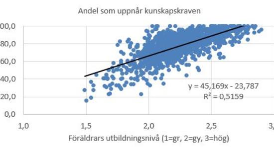 kunskapskrav utbildningsnivå resultat skillnader