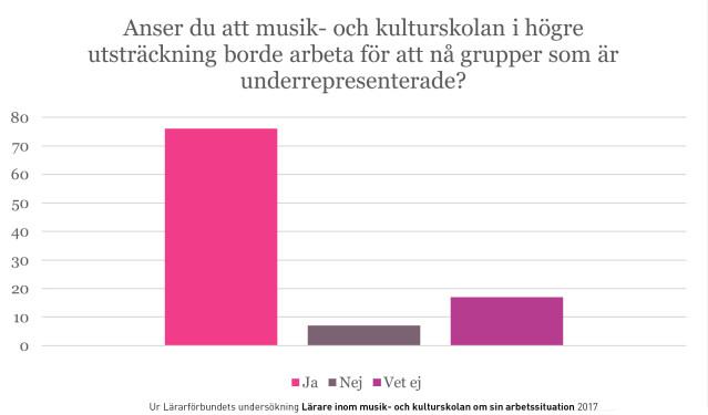 Rapport kulturskola 2017 bild 7  kopia