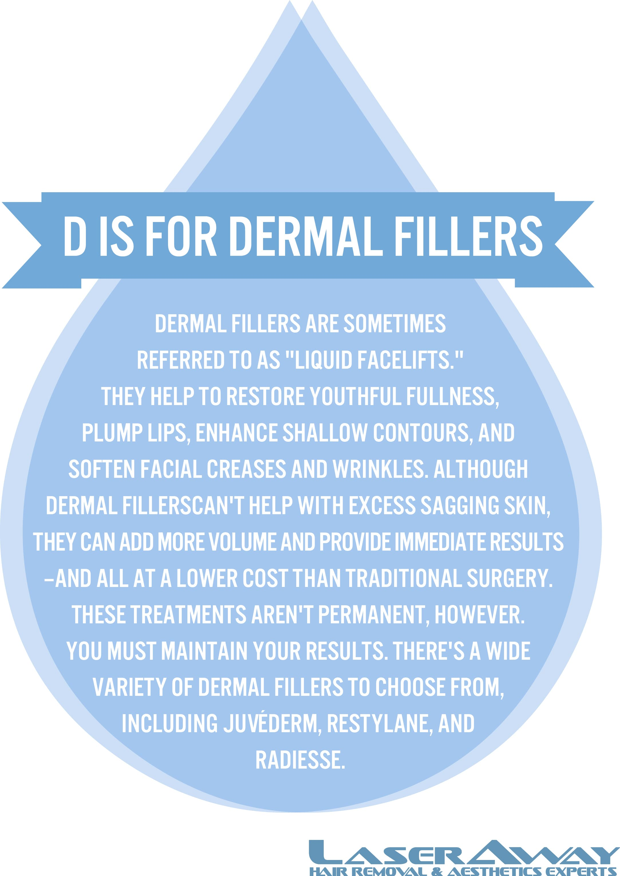 D Is For Dermal Fillers