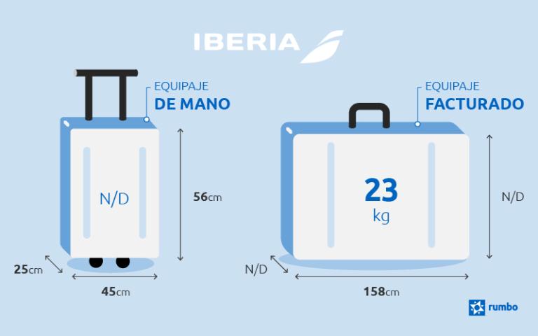 último estilo de 2019 productos de calidad descubre las últimas tendencias Equipaje de mano de Iberia | Tus dudas resueltas en Rumbo.es