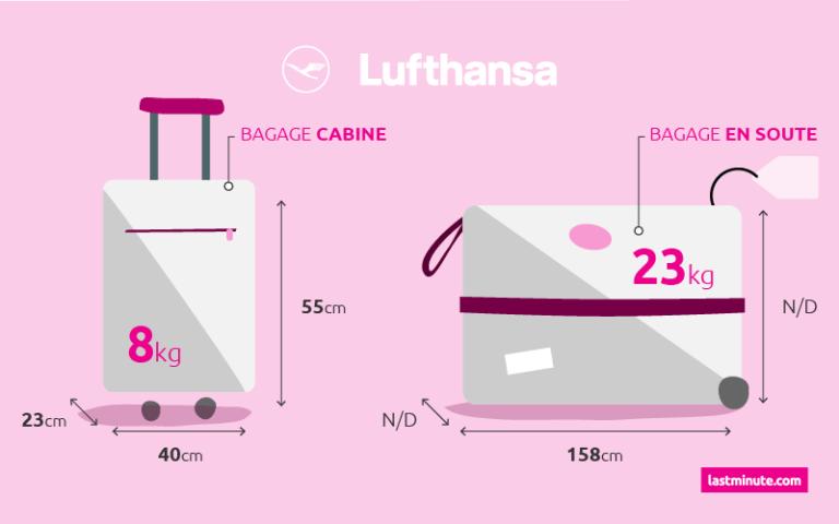 meilleur authentique 4cbac 8d4fd Bagage à main et en soute Lufthansa - Guide des bagages ...