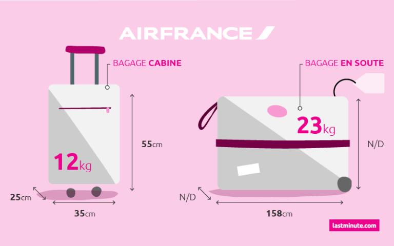 taille 40 b24f4 7df66 Bagage à main et en soute Air France - Guide des bagages ...