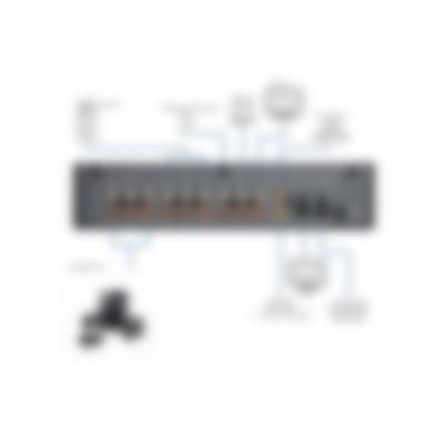 DecoderStation 5 Mk2 - Anschlussgrafik