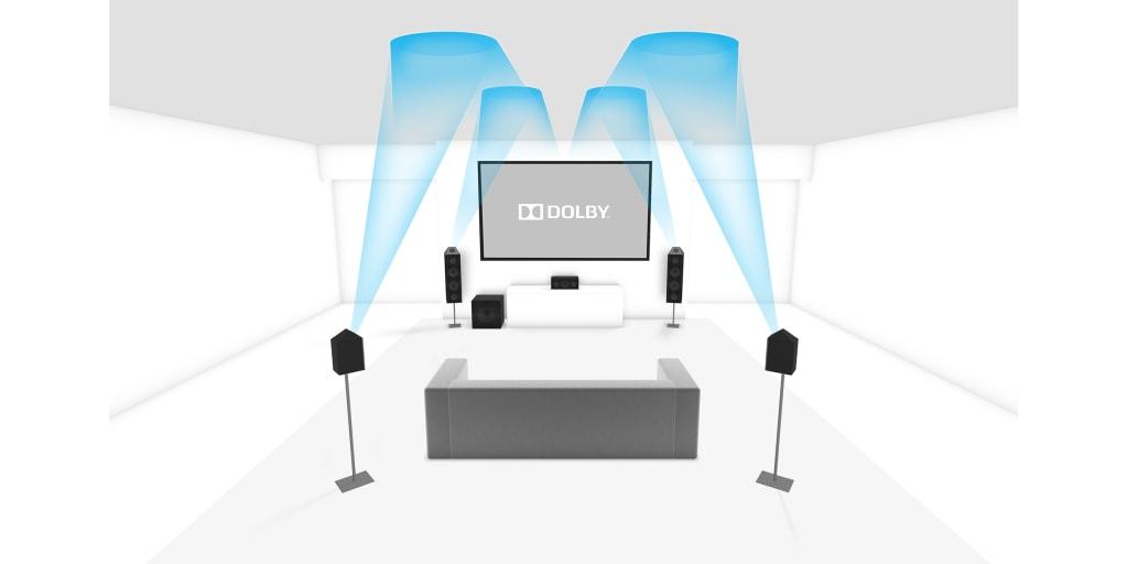 Dolby Atmos Home Cinema | Teufel