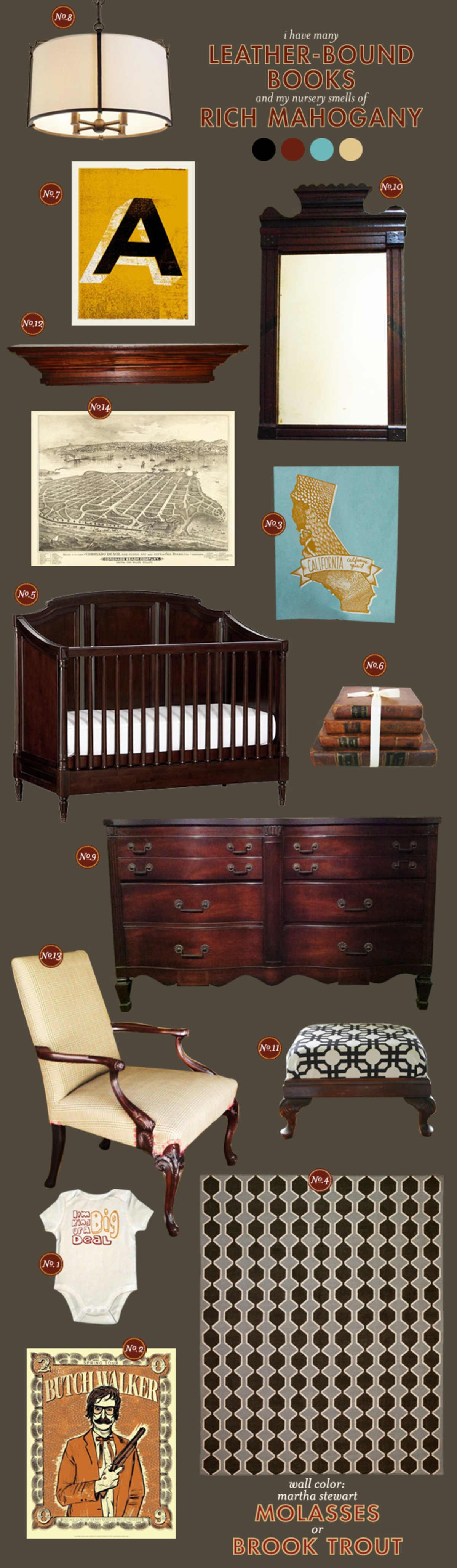 mahogany and leather baby boy nursery ideas