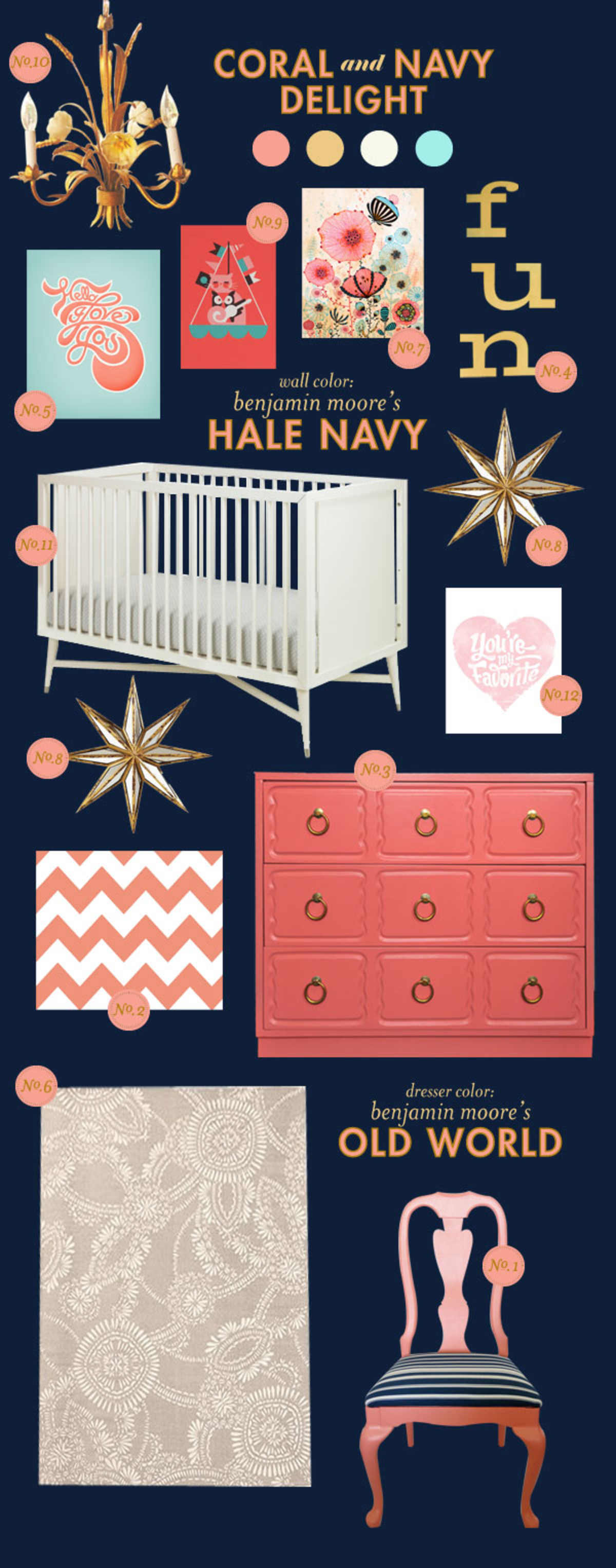 coral and navy baby room ideas