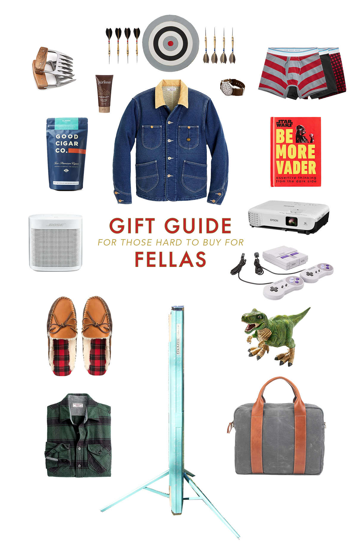 thoughtful christmas gifts for men