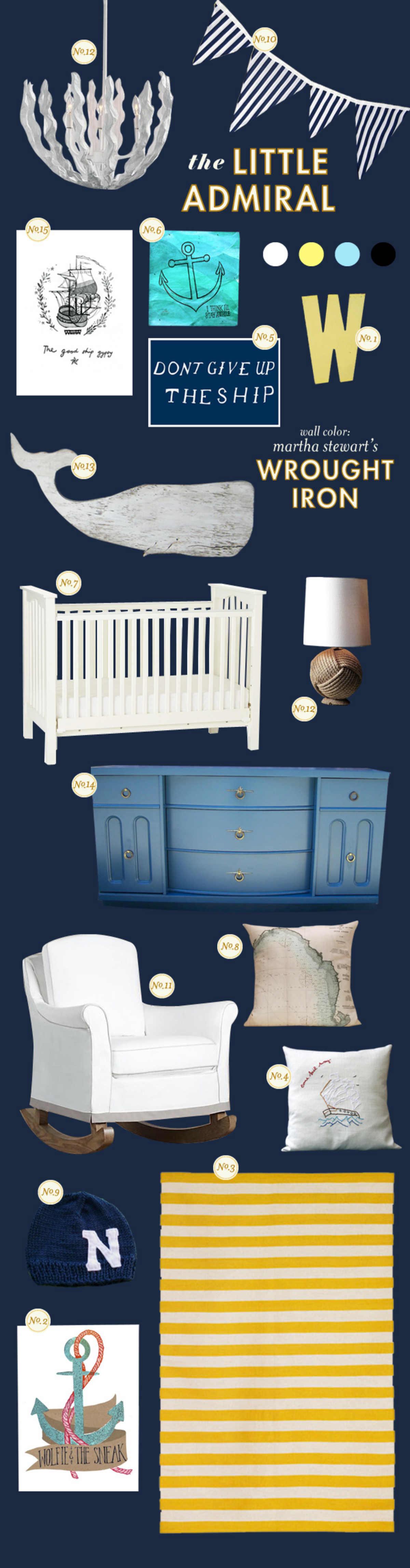 nautical baby nursery ideas