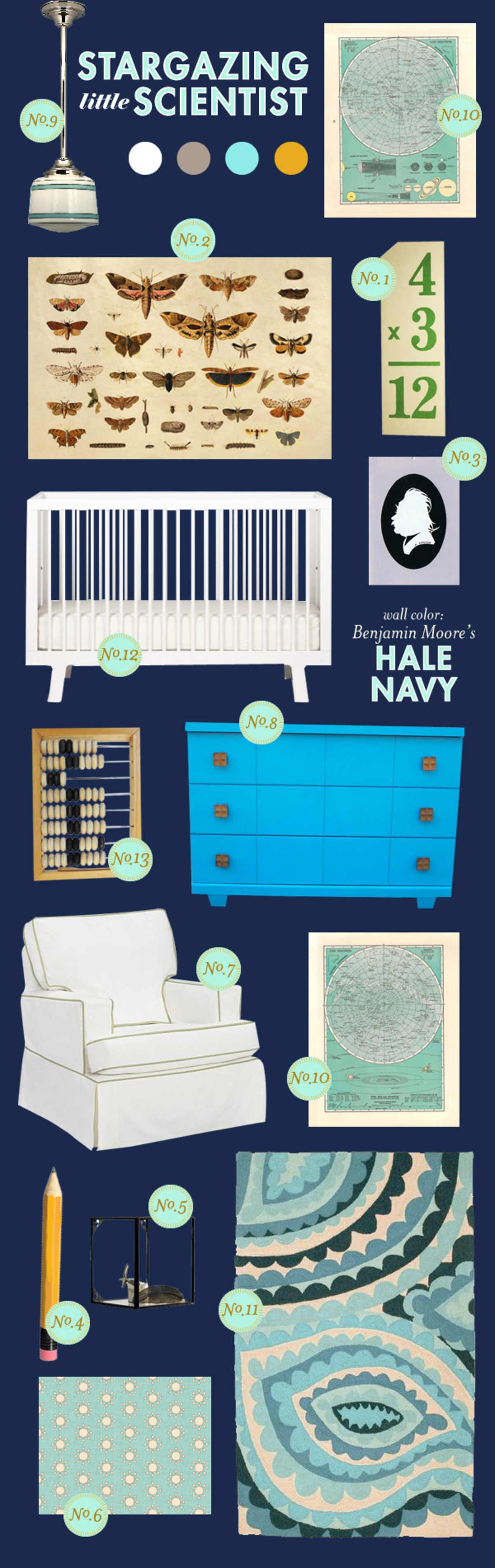 science navy baby nursery ideas
