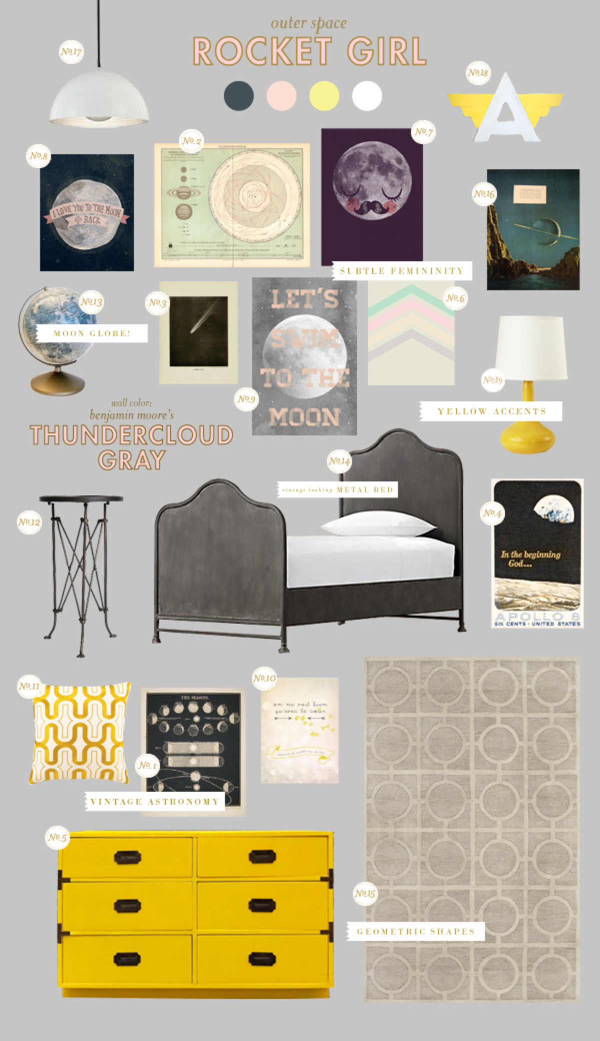 outer space astronaut baby room ideas