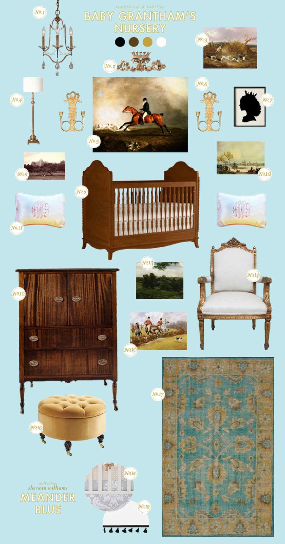 downton abbey baby room ideas