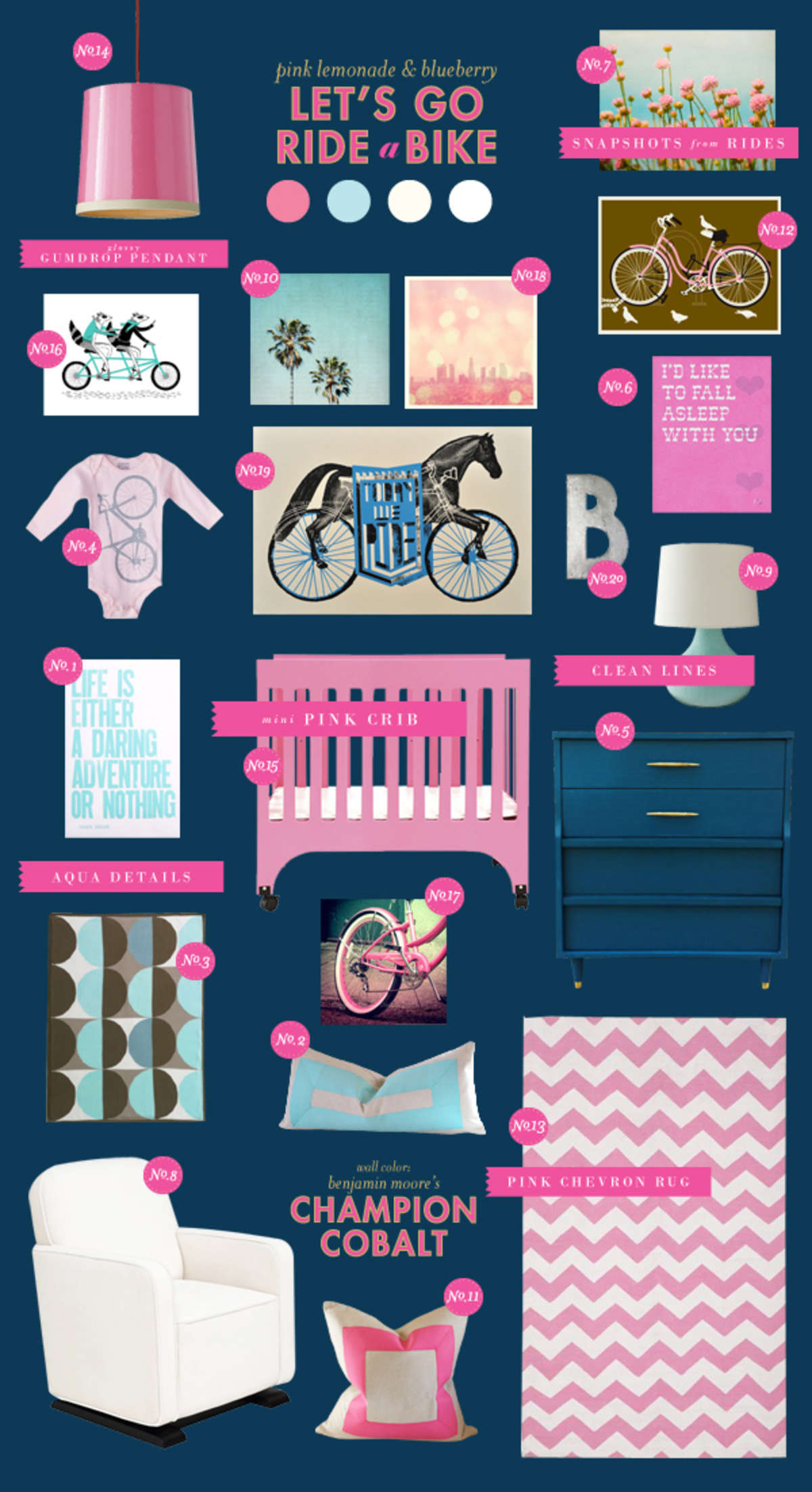 aqua and pink baby room ideas and inspiration